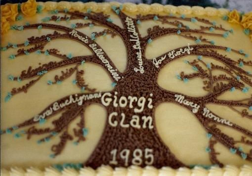 Giorgi Family Tree - 1985