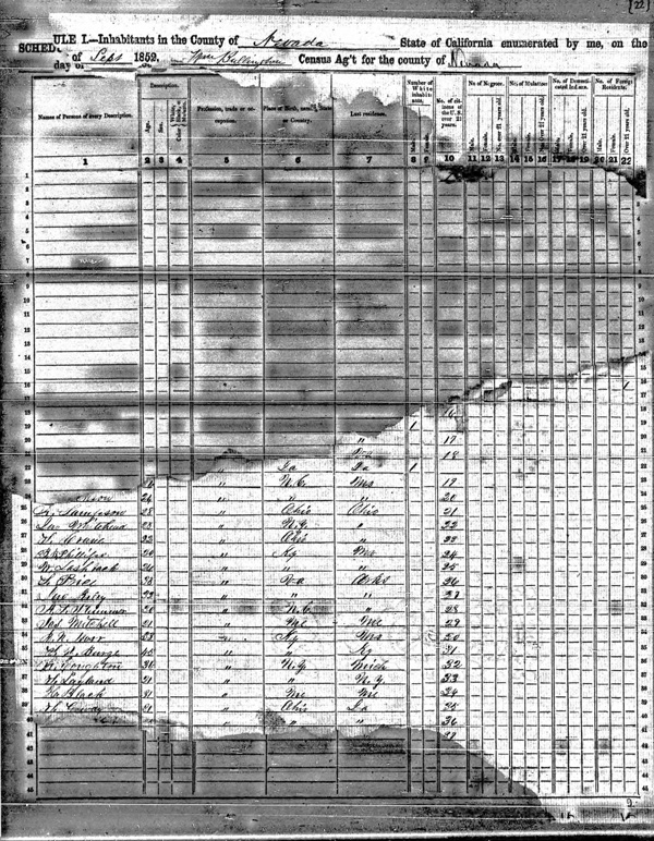 1852 Census full page